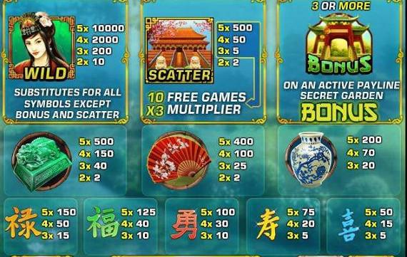 Попробуйте слот Fei Cui Gong Zhu в ТОП качестве. Кликайте на сайт Франк Casinos и получите бонус